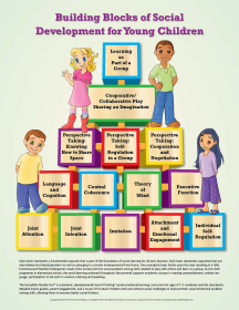 building blocks of social language